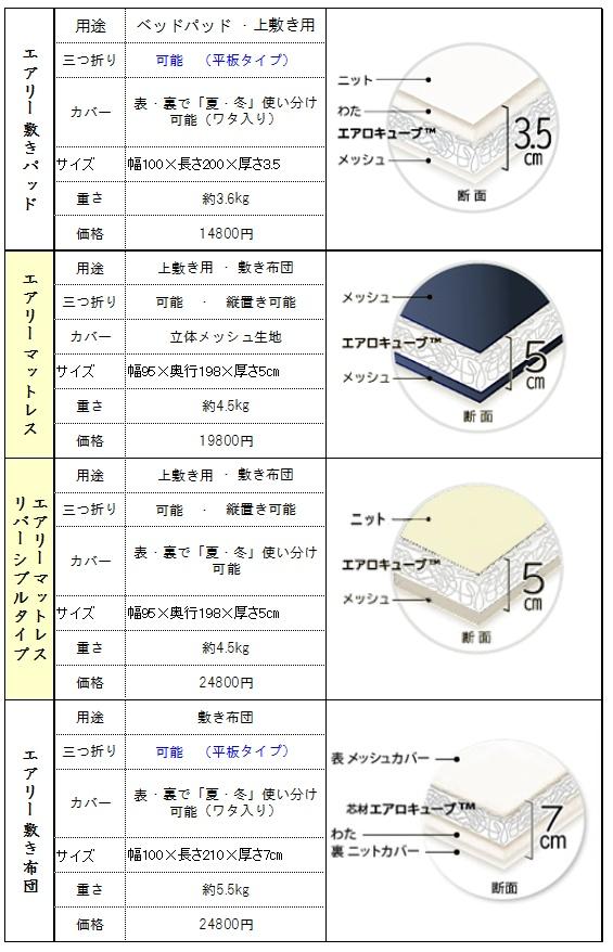 アイリスオーヤマ商品比較表.jpg